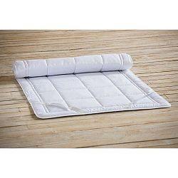 Coolmax matracvédő 80 x 200 cm - PiCaSo manufactury